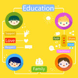 Kids education infographic Royalty Free Stock Photography