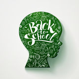 Kids face chalkboard with Back to school Royalty Free Stock Photos