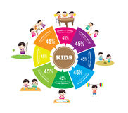 Kids Learning and Playing infographic Royalty Free Stock Photography