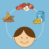 Kids nutrition Royalty Free Stock Photo