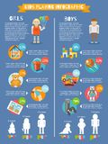 Kids Playing Infographics Royalty Free Stock Photo