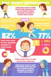 Kids Sport Infographics. Template with employment statistics for girls and boys in various sports flat vector illustration Royalty Free Stock Images