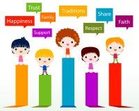 Kids values infographic Stock Photo