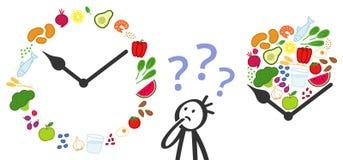 Kiedy jeść, przerywany zamocowanie, ograniczający łasowanie Zdrowi foods w okręgu, zegarowe ręki, kij postać, pytania ilustracja wektor