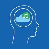 Kierownicza sylwetki chmury notatki muzyka Obraz Stock