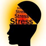 kierowniczy stres Obraz Stock