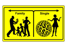 Kies of Familie uit Stock Afbeelding