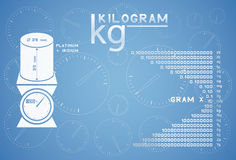 Kilogram theory Royalty Free Stock Images