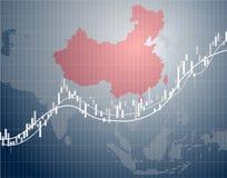 Kina finans och marknad Arkivbilder
