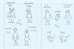 Kindergarten children pencil doodle drawing sketch  Stock Image