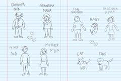 Kindergarten children pencil doodle drawing sketch  Stock Image