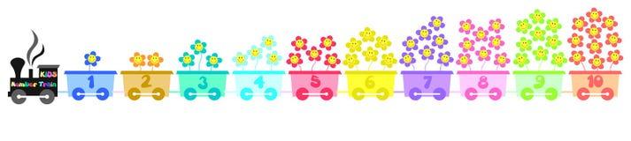 Kinderzahlzug Lizenzfreie Stockbilder