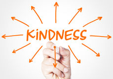 Kindness. Concept sketched on screen Stock Images