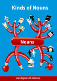 Kinds of Nouns Stock Images