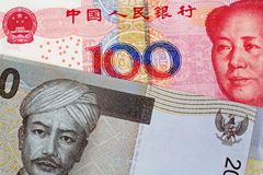 Kines 100 Yuan Bank Note With 2000 sedel för indonesisk Rupiah royaltyfria bilder