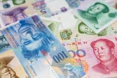 Kines Yuan och schweizisk franc anmärkningar arkivfoto