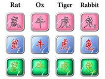 kinesen undertecknar zodiac Royaltyfri Foto
