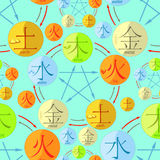 Kinesisk cirkulering av utvecklingen av de fem grundläggande beståndsdelarna Arkivfoto