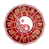 kinesisk hjulzodiac royaltyfri illustrationer