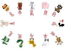 Kinesisk horoskopårsgräns eller ram på vit Arkivbild