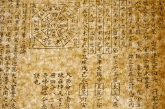 kinesisk text Arkivfoton