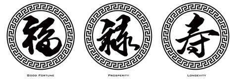 Kinesisk textkalligrafi av välstånd och Longevit för bra förmögenhet Arkivbilder