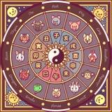 Kinesisk zodiakcirkel för vektor vektor illustrationer