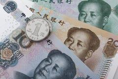 Kinesiska pengar (RMB) Royaltyfri Foto