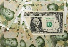 kinesiska usd för herravälde ii yuan Royaltyfri Bild
