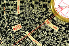 Kinesiskt horoskopdiagram Royaltyfri Foto