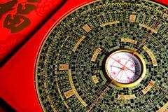Kinesiskt horoskopdiagram Arkivbilder
