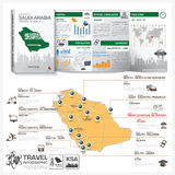 Kingdom Of Saudi Arabia Travel Guide Book Business Infographic W Stock Photos