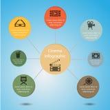 Kino infographic Zdjęcia Stock