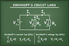 Kirchhoff ` s在绿色黑板的电路法律 皇族释放例证