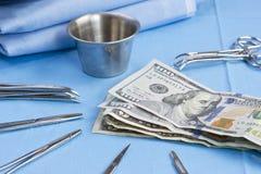 Kirurgiska kostnader royaltyfria bilder