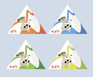 Kit packaging for milk. Set of four different packages for milk fat Stock Image