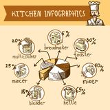 Kitchen infographic sketch Royalty Free Stock Image