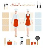 Kitchen infographic. Vector Stock Image