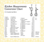 Kitchen Measurements Conversion Chart Stock Photos