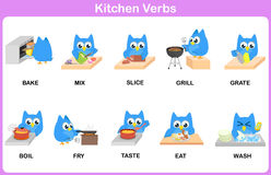 Kitchen Verbs Picture Dictionary for kids Stock Image