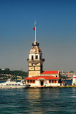 Kiz Kulesi. The Maiden's Tower, also known as Leander's Tower in Istanbul, Turkey Royalty Free Stock Images