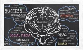 Kläckning av ideer i ordmoln Arkivfoton