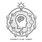 Kläckning av ideer som infographics i symboler Arkivbild