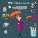 Klaar voor regenachtig seizoeneps 10 formaat Stock Foto