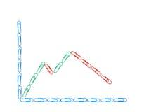 klamerki diagram ekonomicznego papier Fotografia Stock