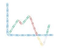 klamerki diagram ekonomicznego papier Obrazy Stock