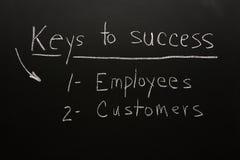 Klanten & werknemer-sleutels tot succes Stock Afbeeldingen