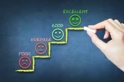 Klantentevredenheid of evaluatie van bedrijfsprestaties stock afbeeldingen