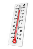 Klassieke Thermometer Stock Foto's