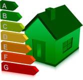 Klassifikation des grünen Hauses und der Energie stockbilder